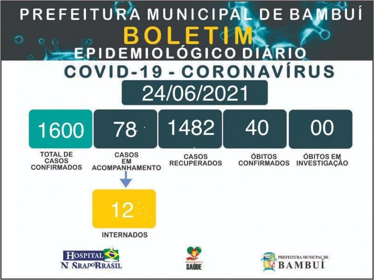 TV Bambuí - Boletim Epidemiológico: 24/06/2021 - Bambuí/MG